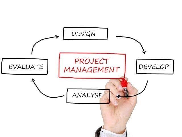 Project Management Financial Cents